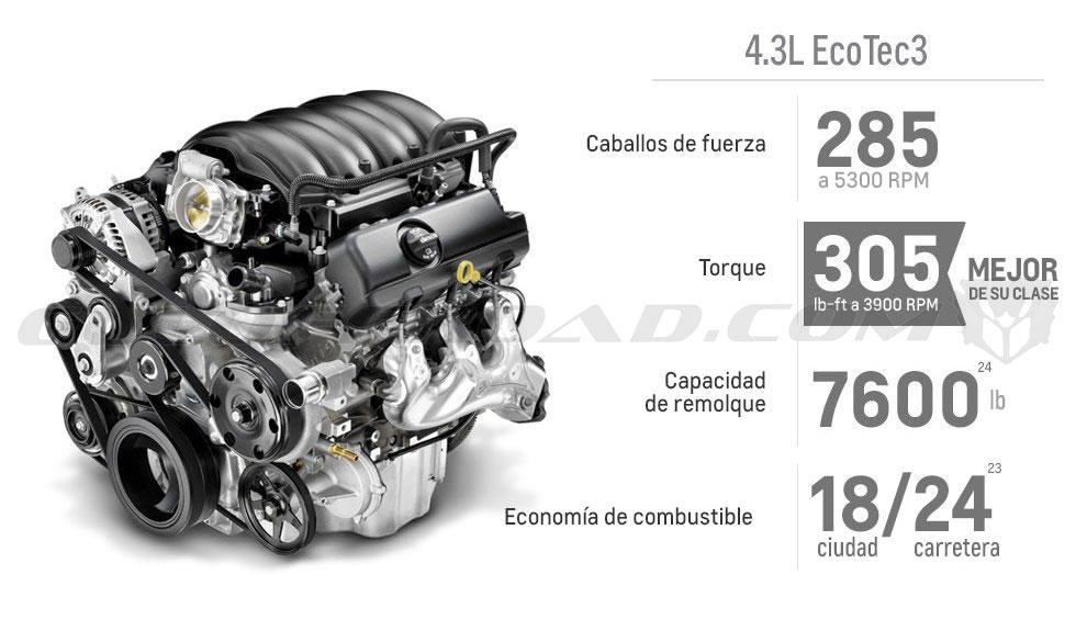 Motor 4.3 V6 Chevrolet Silverado 1500 España
