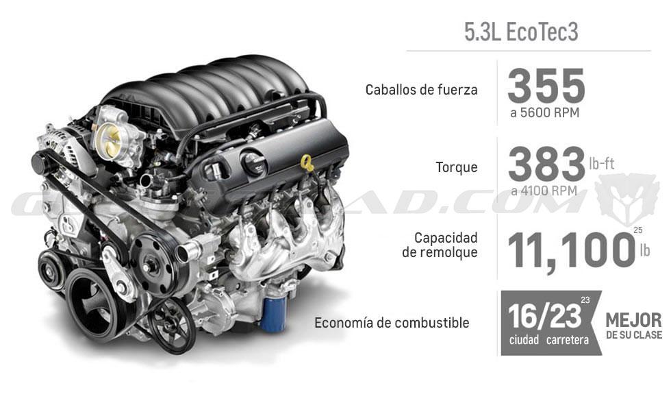 Motor 5.3 V8 Chevrolet Silverado 1500 España