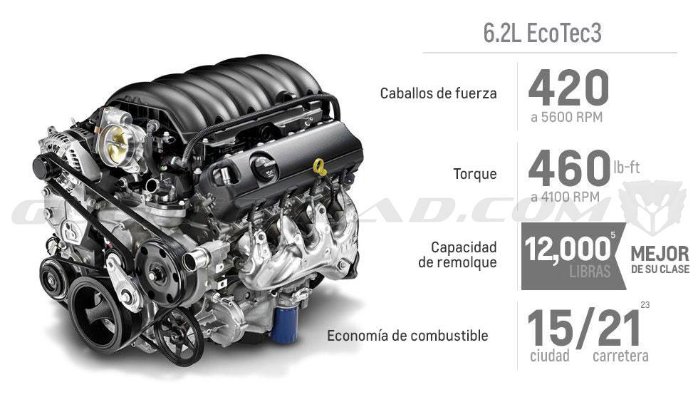 Motor 6.2 V8 Chevrolet Silverado 1500 España
