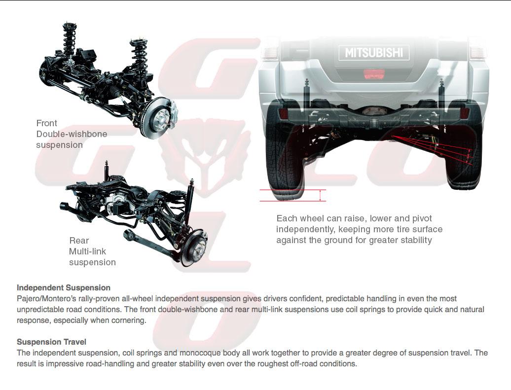 Sistema Suspensión Independiente Mitsubishi Pajero GL 2.8