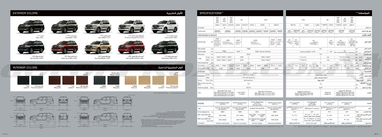 Características y Colores Toyota LandCruiser 200 Spain