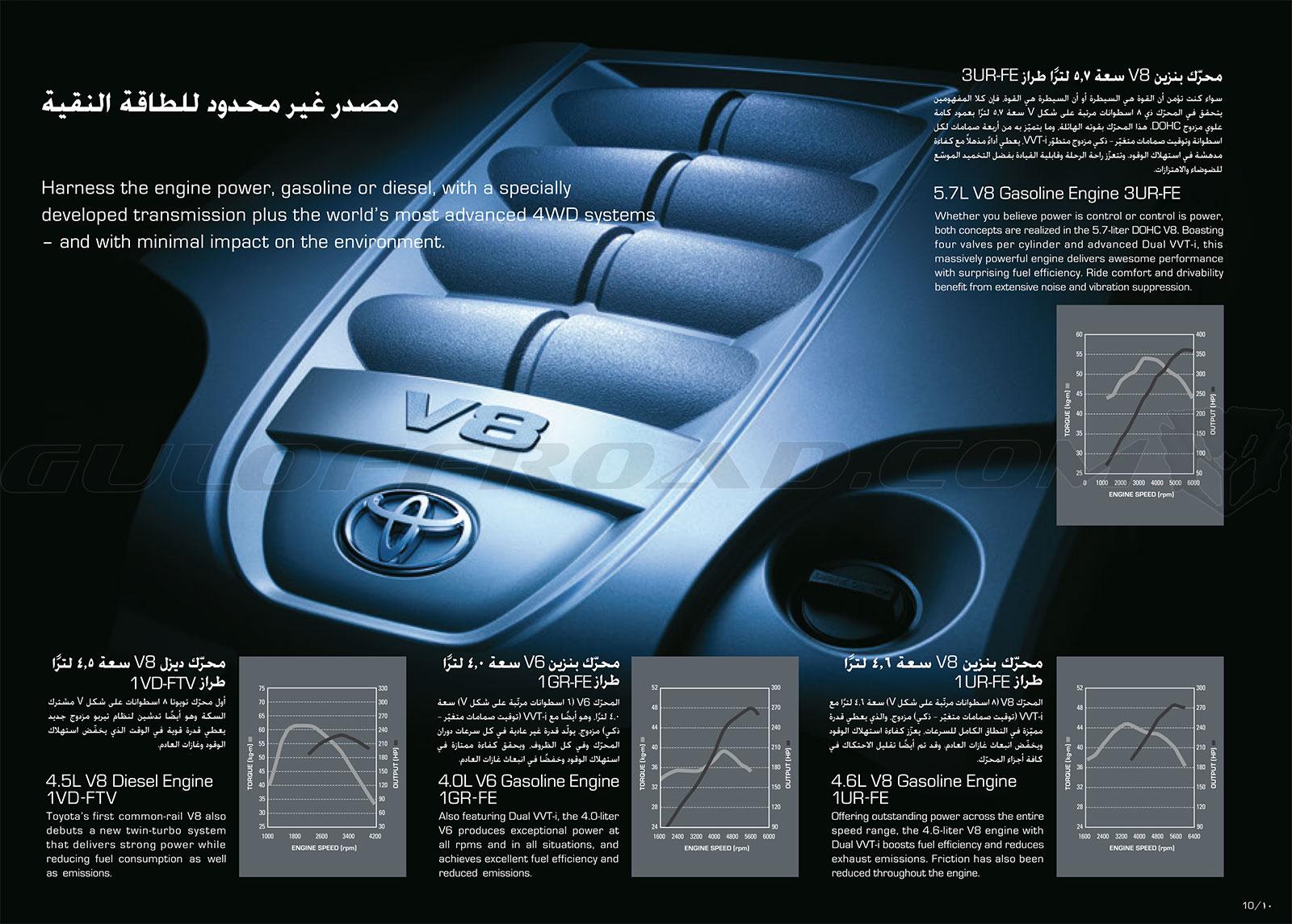 Motorizaciones Toyota LandCruiser 200