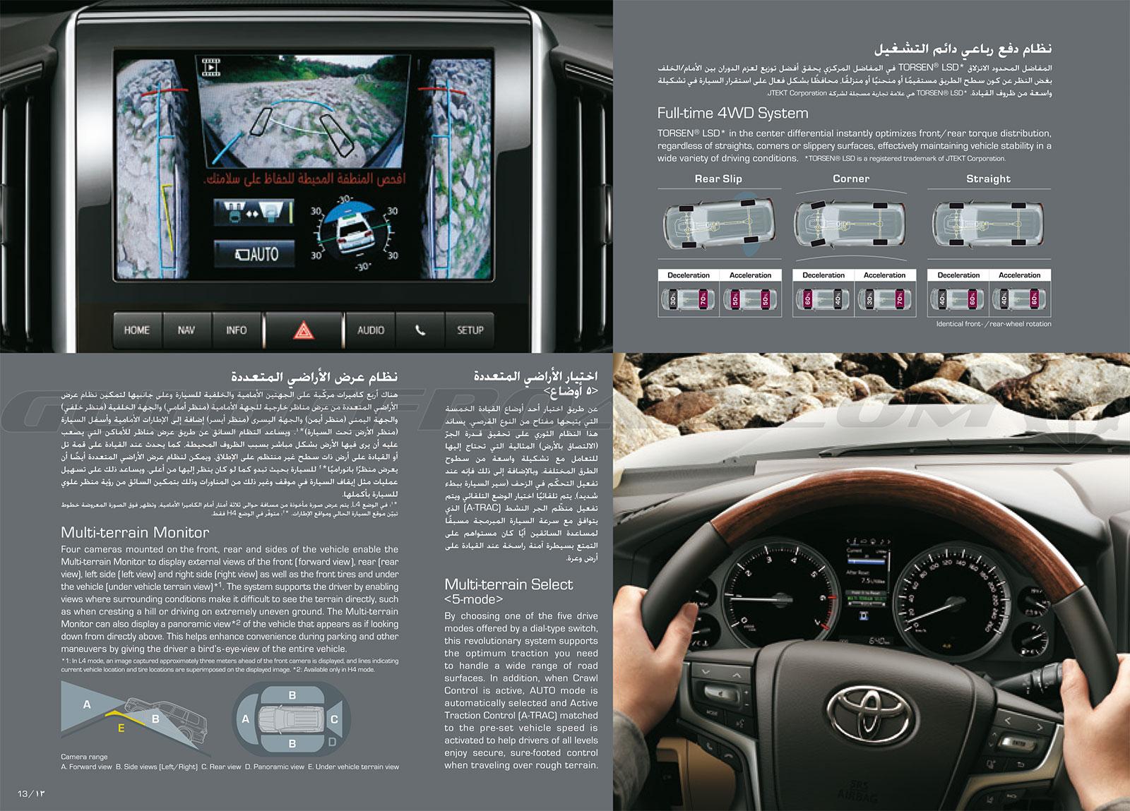 Sistema Navegador Toyota LandCruiser 200