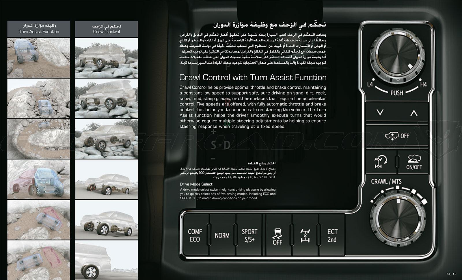 Capacidades Offroad Toyota LandCruiser